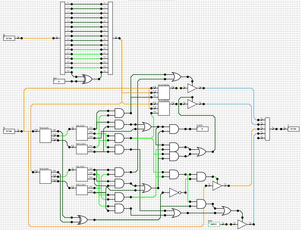Dls Blog Gate Full Adder Logic Diagram Additionally 1 Bit Circuit Figure 2 N Case Block