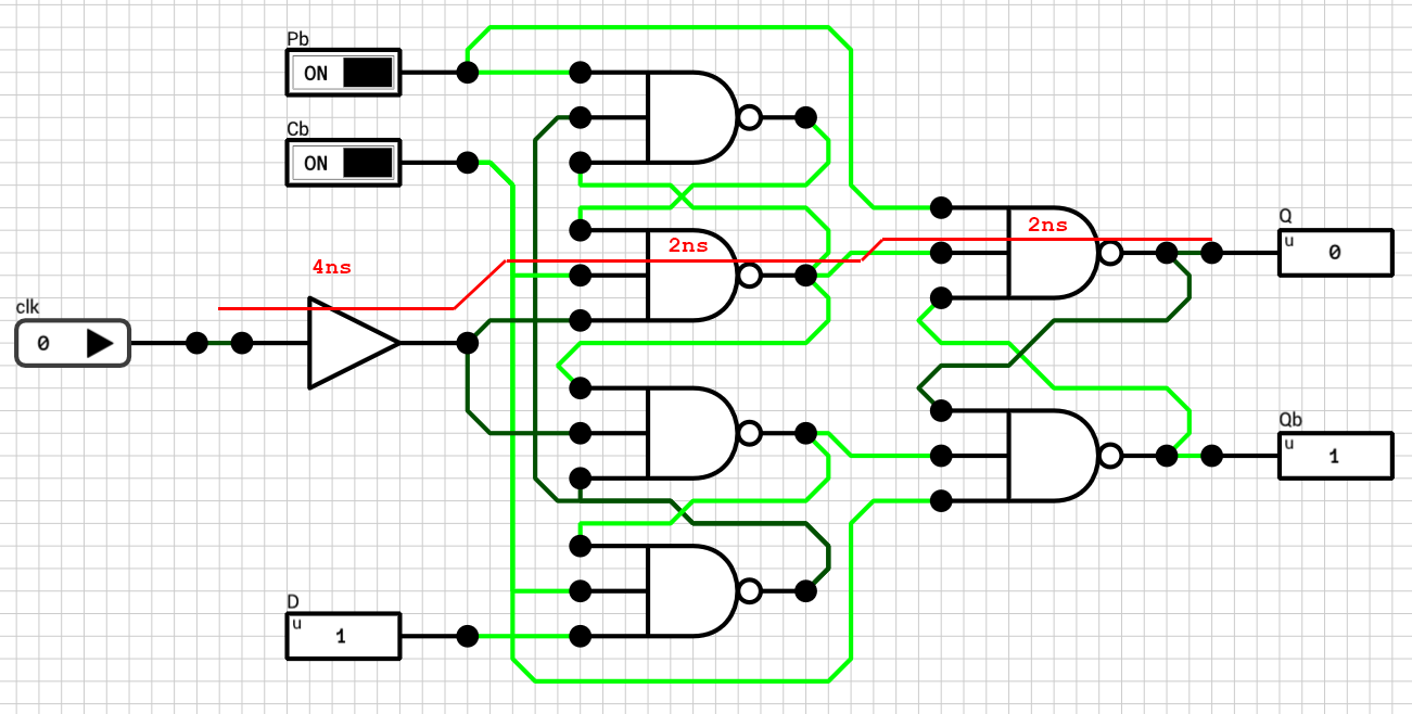 Dls Blog Show Your 1bit Adder Circuit To Ta Figure 6 D Ff Critical Path For Low High Transition